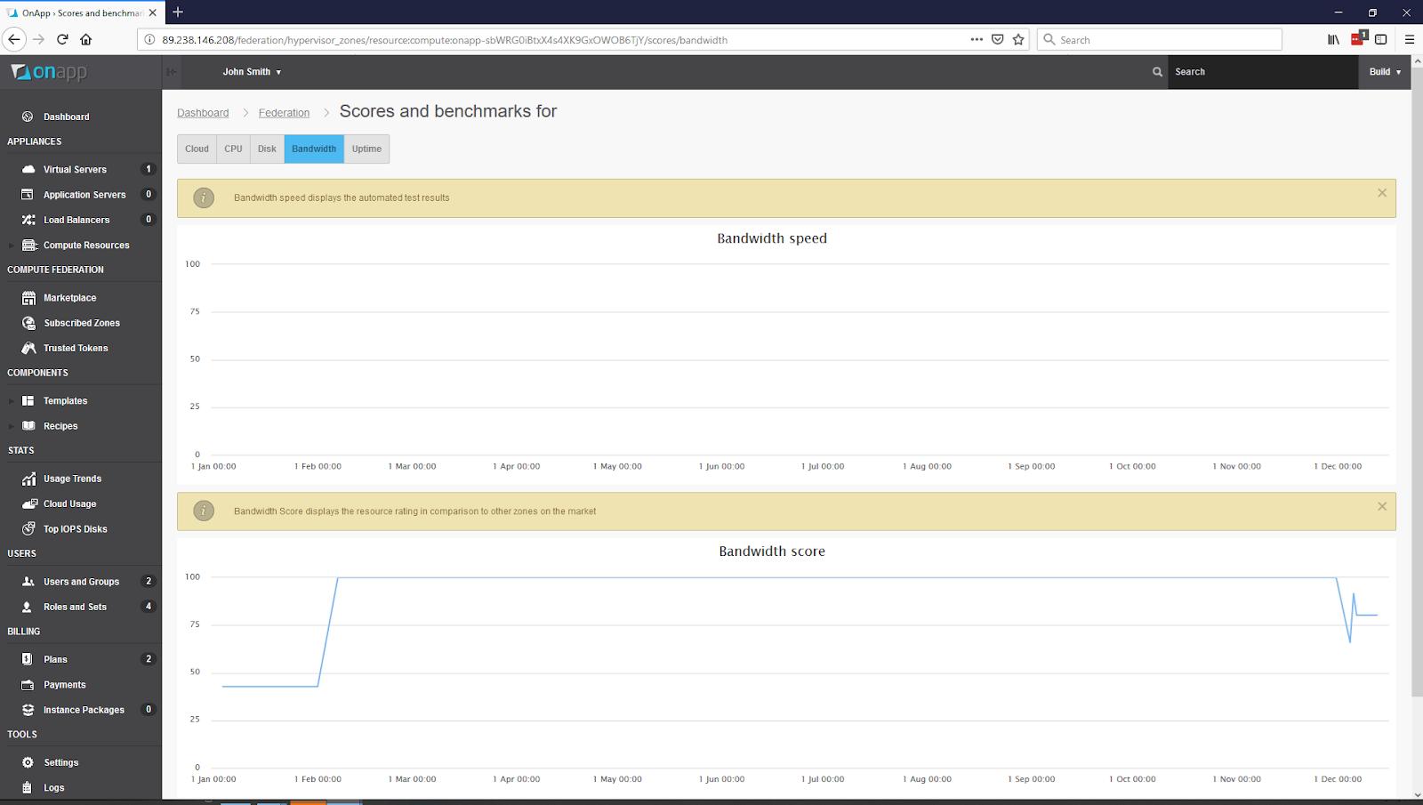 How OnApp reviews federation cloud scores