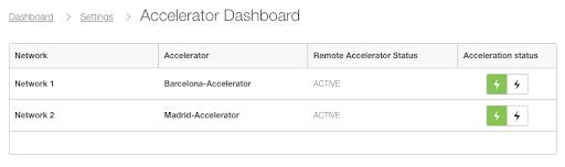 OnApp Accelerator dashboard networks
